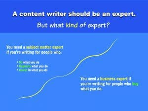 content marketing business expert